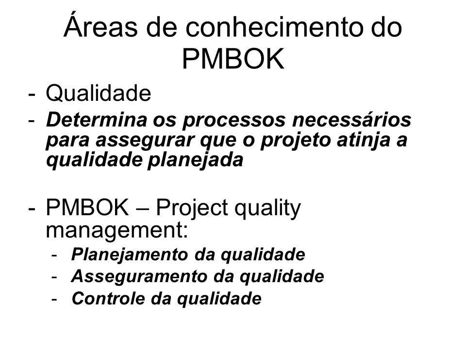 -Qualidade -Determina os processos necessários para assegurar que o projeto atinja a qualidade planejada -PMBOK – Project quality management: - Planejamento da qualidade - Asseguramento da qualidade - Controle da qualidade Áreas de conhecimento do PMBOK