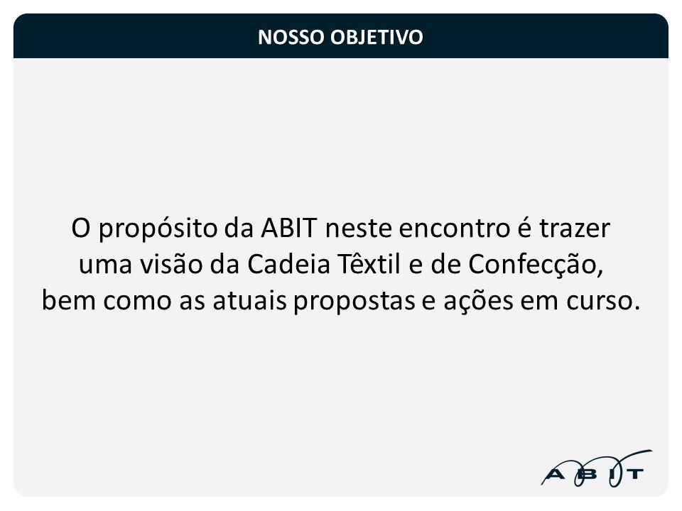 AGENDA DA APRESENTAÇÃO ESTRUTURA ABIT RELEVÂNCIA DO SETOR, CONJUNTURA ATUAL E SITUAÇÃO DA INDÚSTRIA AGENDA PRIORITÁRIA DO SETOR TÊXTILATUAÇÃO NOS TRÊS PODERESCONQUISTAS RECENTES MAIS RELEVANTESTEXBRASILEMPREGA BRASIL