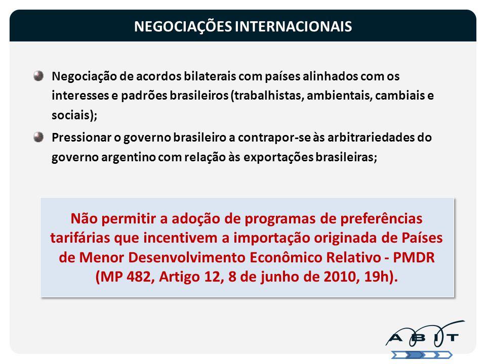 Não permitir a adoção de programas de preferências tarifárias que incentivem a importação originada de Países de Menor Desenvolvimento Econômico Relat