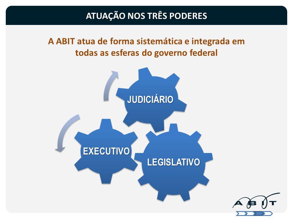 JUDICIÁRIO EXECUTIVO LEGISLATIVO A ABIT atua de forma sistemática e integrada em todas as esferas do governo federal
