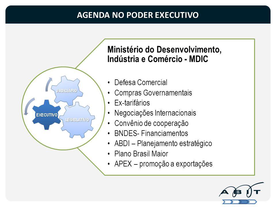Ministério do Desenvolvimento, Indústria e Comércio - MDIC Defesa Comercial Compras Governamentais Ex-tarifários Negociações Internacionais Convênio d