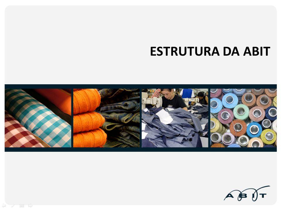 BALANÇA COMERCIAL BRASILEIRA DO SETOR TÊXTIL E DE CONFECÇÃO (EXCLUÍDOS VALORES DE FIBRAS DE ALGODÃO) Fonte: MDIC/ALICEWEB Milhões de US$