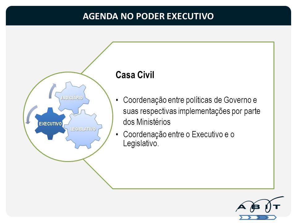 Casa Civil Coordenação entre políticas de Governo e suas respectivas implementações por parte dos Ministérios Coordenação entre o Executivo e o Legisl
