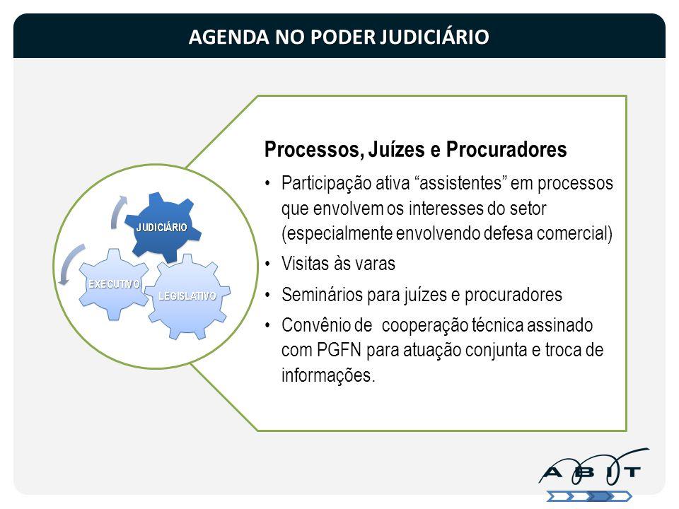 """Processos, Juízes e Procuradores Participação ativa """"assistentes"""" em processos que envolvem os interesses do setor (especialmente envolvendo defesa co"""