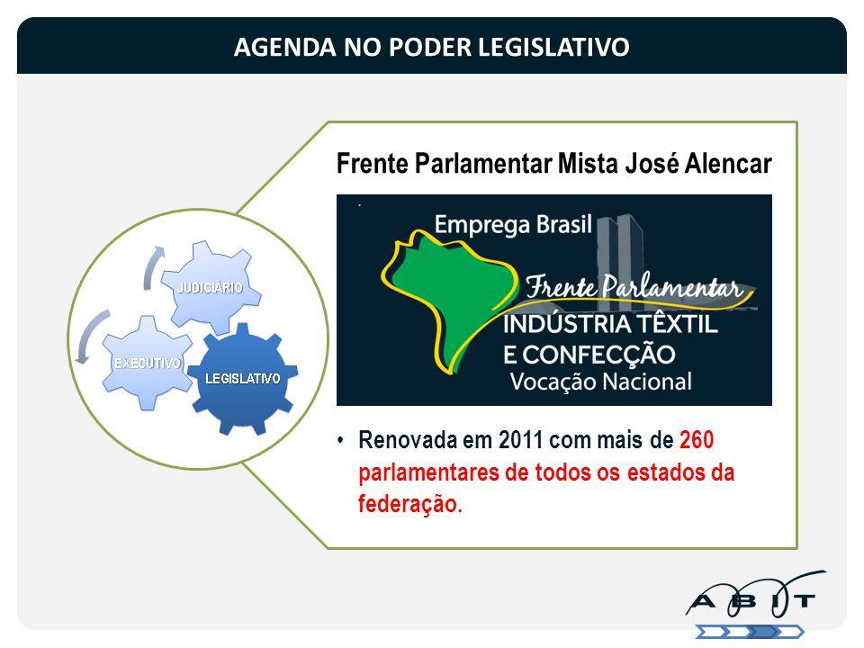 Frente Parlamentar Mista José Alencar Renovada em 2011 com mais de 260 parlamentares de todos os estados da federação. AGENDA NO PODER LEGISLATIVO