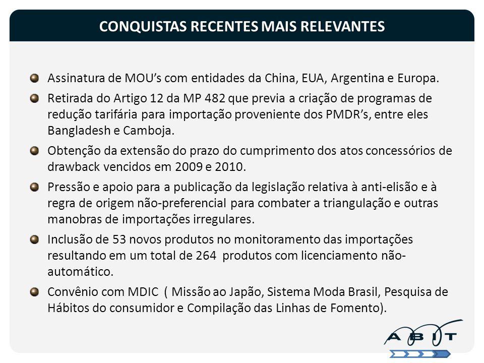CONQUISTAS RECENTES MAIS RELEVANTES Assinatura de MOU's com entidades da China, EUA, Argentina e Europa. Retirada do Artigo 12 da MP 482 que previa a