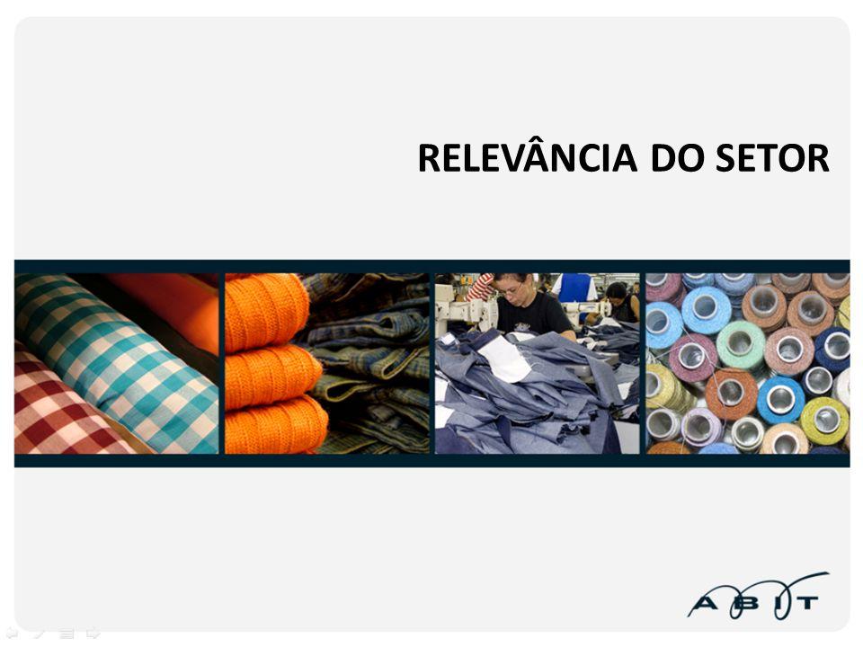 RELEVÂNCIA ECONÔMICA DO SETOR Parque Industrial de R$ 80 Bilhões em ativos 30 mil empresas em atividade 8 milhões de empregos diretos e indiretos Faturamento anual de R$ 90 Bilhões 3,5% do PIB Brasileiro Estamos presentes em todo o território nacional, gerando desenvolvimento e emprego em todos os estados brasileiros.