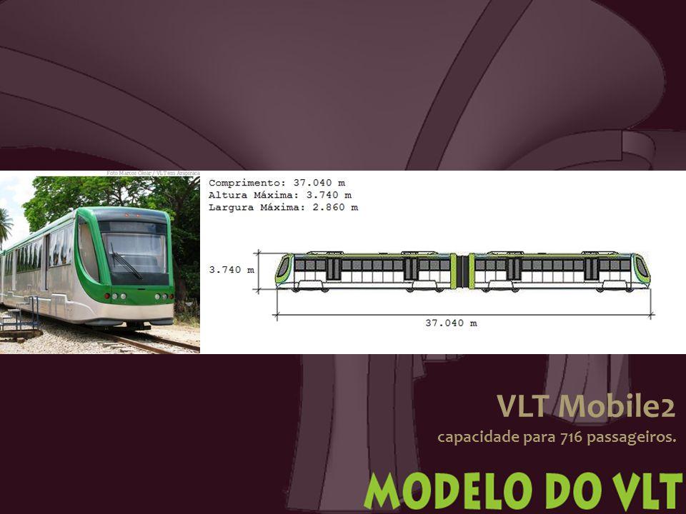 VLT Mobile2 capacidade para 716 passageiros.