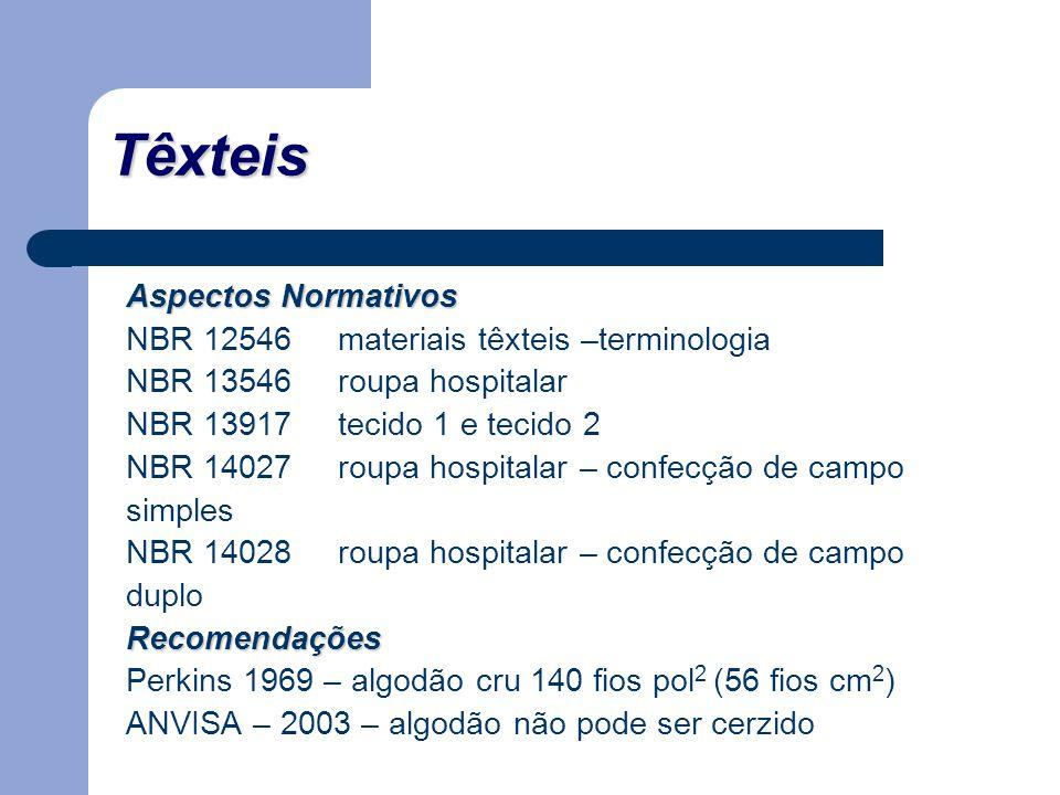 Têxteis Aspectos Normativos NBR 12546materiais têxteis –terminologia NBR 13546roupa hospitalar NBR 13917tecido 1 e tecido 2 NBR 14027roupa hospitalar