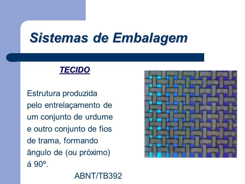 TECIDO Estrutura produzida pelo entrelaçamento de um conjunto de urdume e outro conjunto de fios de trama, formando ângulo de (ou próximo) á 90º. ABNT