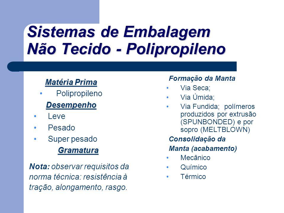 Sistemas de Embalagem Não Tecido - Polipropileno Matéria Prima PolipropilenoDesempenho Leve Pesado Super pesadoGramatura Formação da Manta Via Seca; V