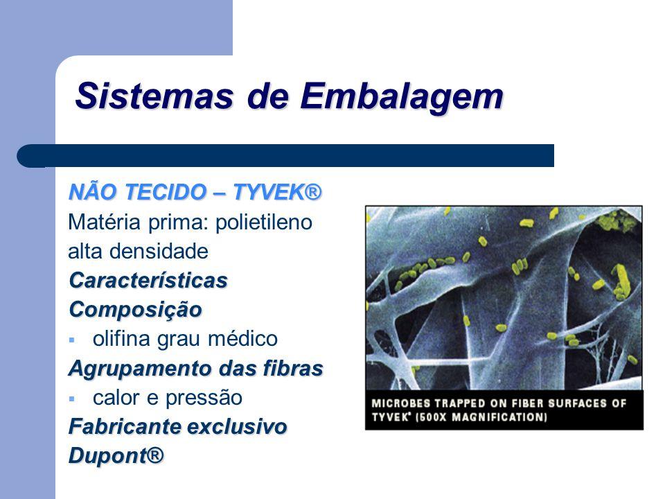 Sistemas de Embalagem NÃO TECIDO – TYVEK® Matéria prima: polietileno alta densidadeCaracterísticasComposição  olifina grau médico Agrupamento das fib