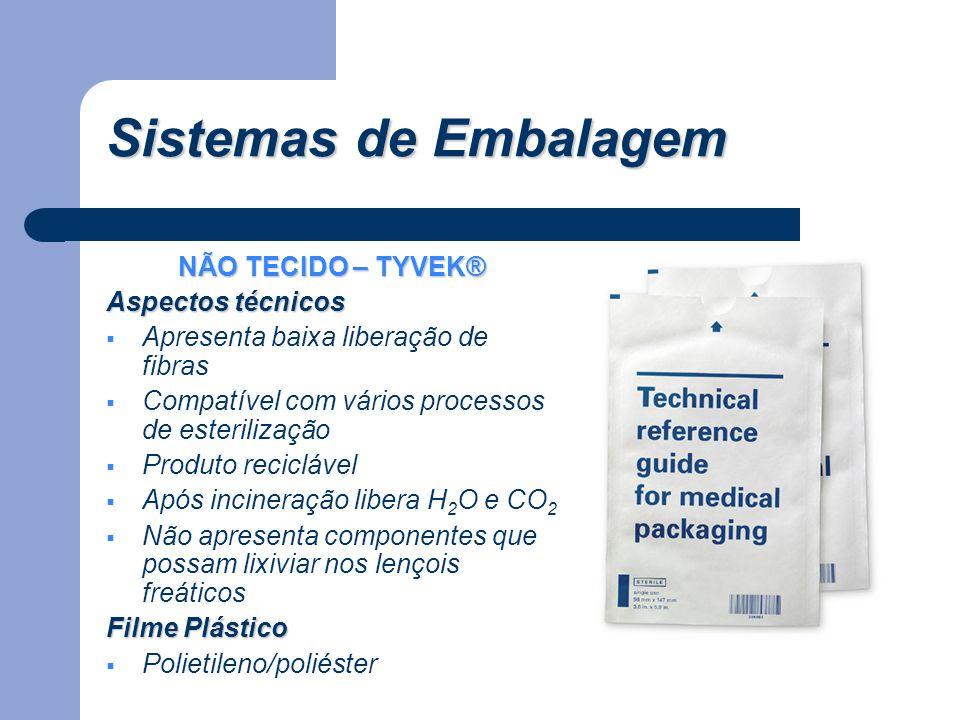 Sistemas de Embalagem NÃO TECIDO – TYVEK® Aspectos técnicos  Apresenta baixa liberação de fibras  Compatível com vários processos de esterilização 