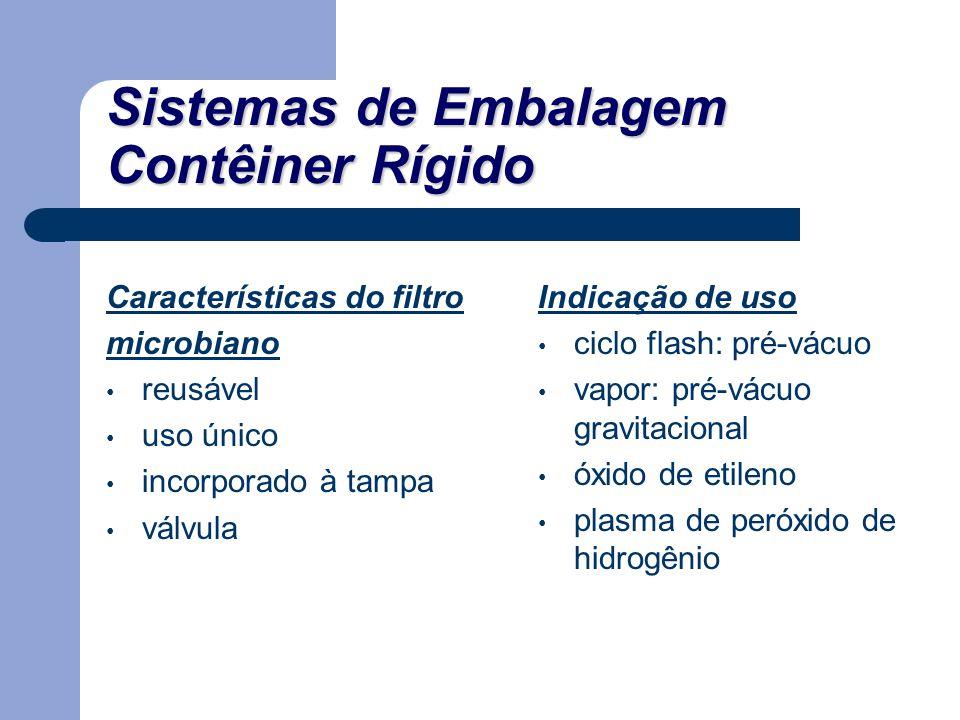 Sistemas de Embalagem Contêiner Rígido Características do filtro microbiano reusável uso único incorporado à tampa válvula Indicação de uso ciclo flas