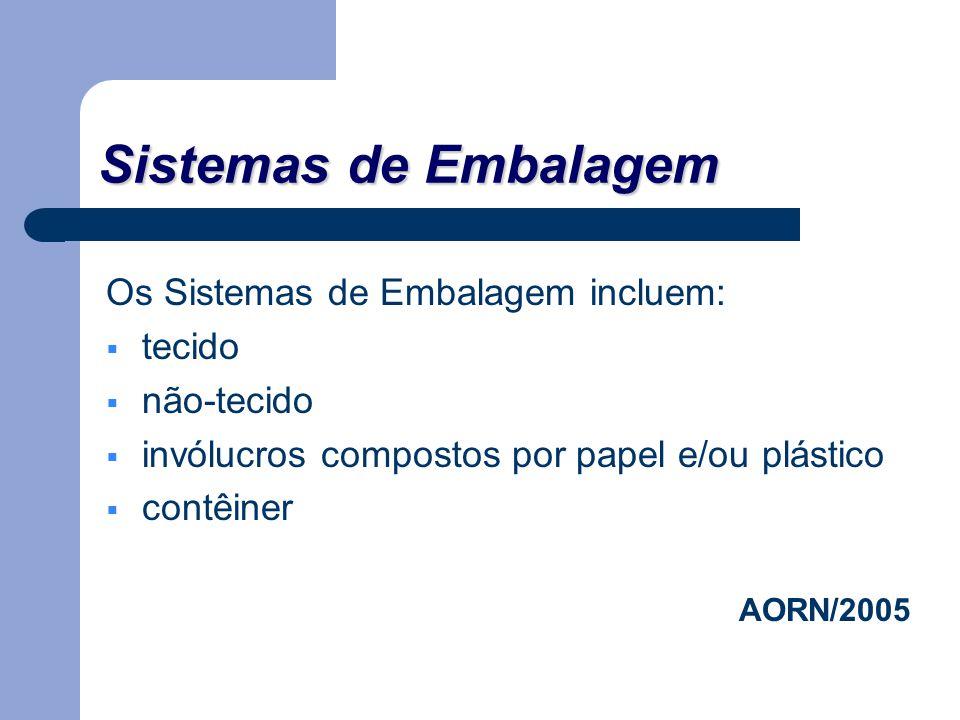 Sistemas de Embalagem Os Sistemas de Embalagem incluem:  tecido  não-tecido  invólucros compostos por papel e/ou plástico  contêiner AORN/2005