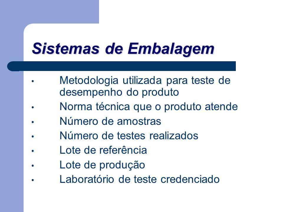 Sistemas de Embalagem Metodologia utilizada para teste de desempenho do produto Norma técnica que o produto atende Número de amostras Número de testes