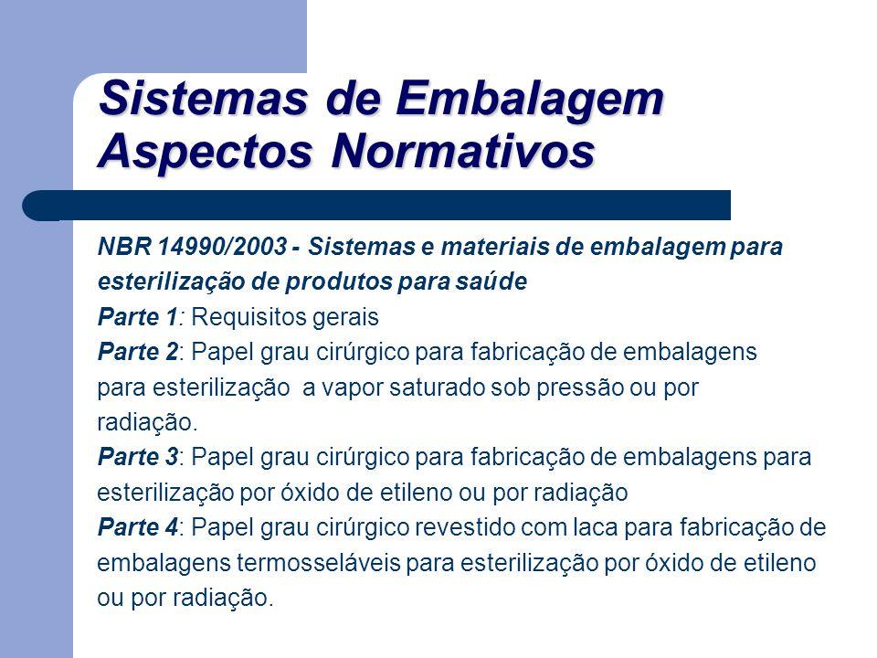 Sistemas de Embalagem Aspectos Normativos NBR 14990/2003 - Sistemas e materiais de embalagem para esterilização de produtos para saúde Parte 1: Requis
