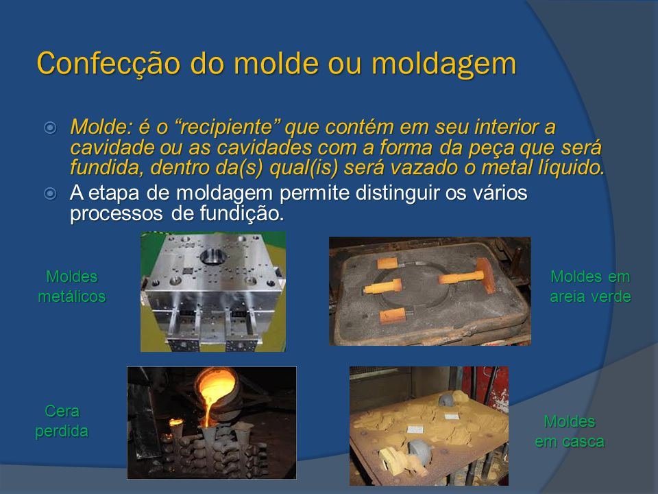 """Confecção do molde ou moldagem  Molde: é o """"recipiente"""" que contém em seu interior a cavidade ou as cavidades com a forma da peça que será fundida, d"""