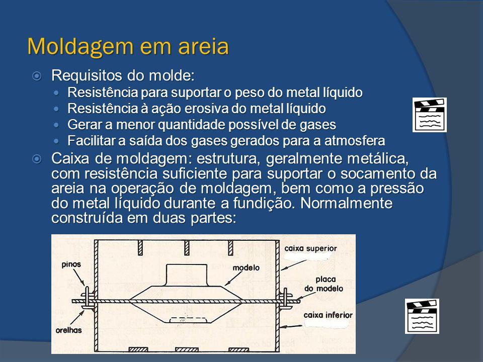 Moldagem em areia  Requisitos do molde: Resistência para suportar o peso do metal líquido Resistência para suportar o peso do metal líquido Resistênc