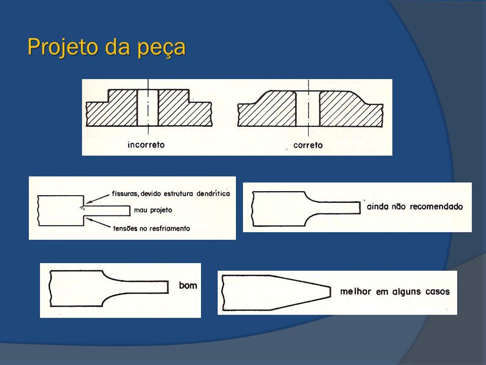  Considerar uma espessura mínima de paredes Paredes muito finas não são bem preenchidas com o metal líquido.