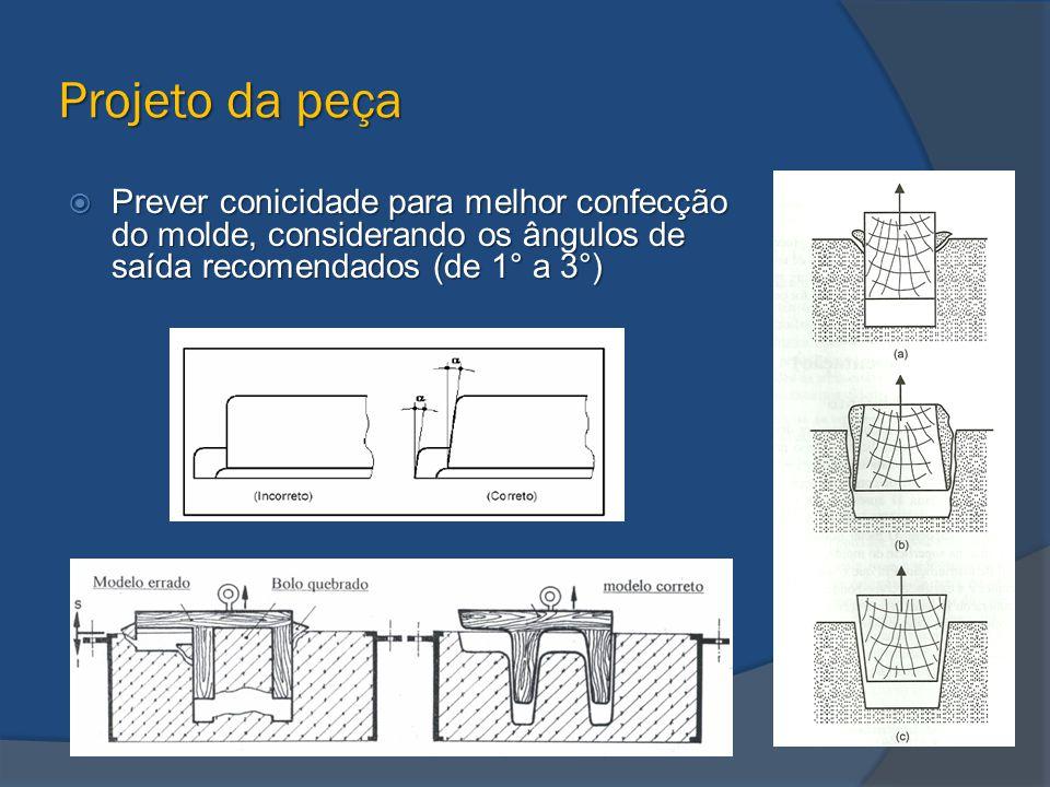 Projeto da peça  Prever conicidade para melhor confecção do molde, considerando os ângulos de saída recomendados (de 1° a 3°)