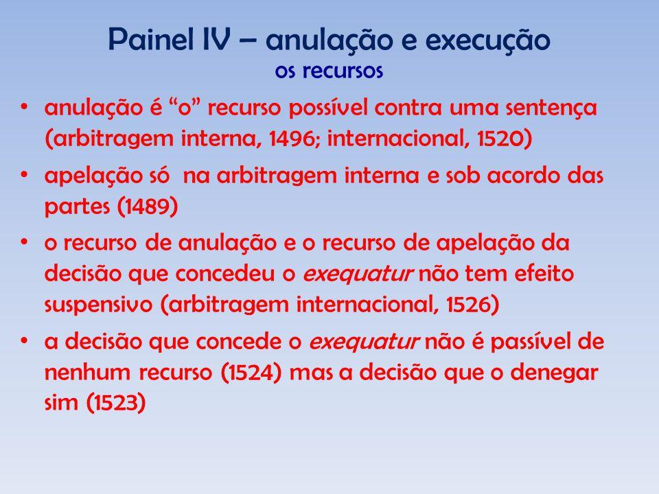 Painel IV – anulação e execução os recursos anulação é o recurso possível contra uma sentença (arbitragem interna, 1496; internacional, 1520) apelação só na arbitragem interna e sob acordo das partes (1489) o recurso de anulação e o recurso de apelação da decisão que concedeu o exequatur não tem efeito suspensivo (arbitragem internacional, 1526) a decisão que concede o exequatur não é passível de nenhum recurso (1524) mas a decisão que o denegar sim (1523)
