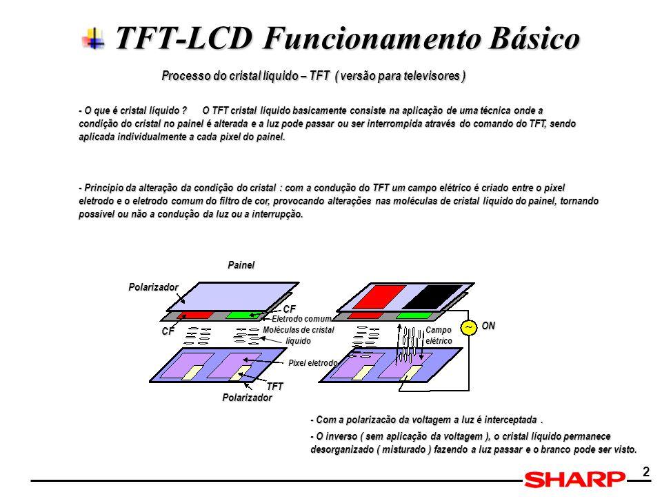 2 TFT-LCD Funcionamento Básico TFT-LCD Funcionamento Básico Polarizador CF CF Painel ON Campo elétrico TFT Polarizador Moléculas de cristal líquido El