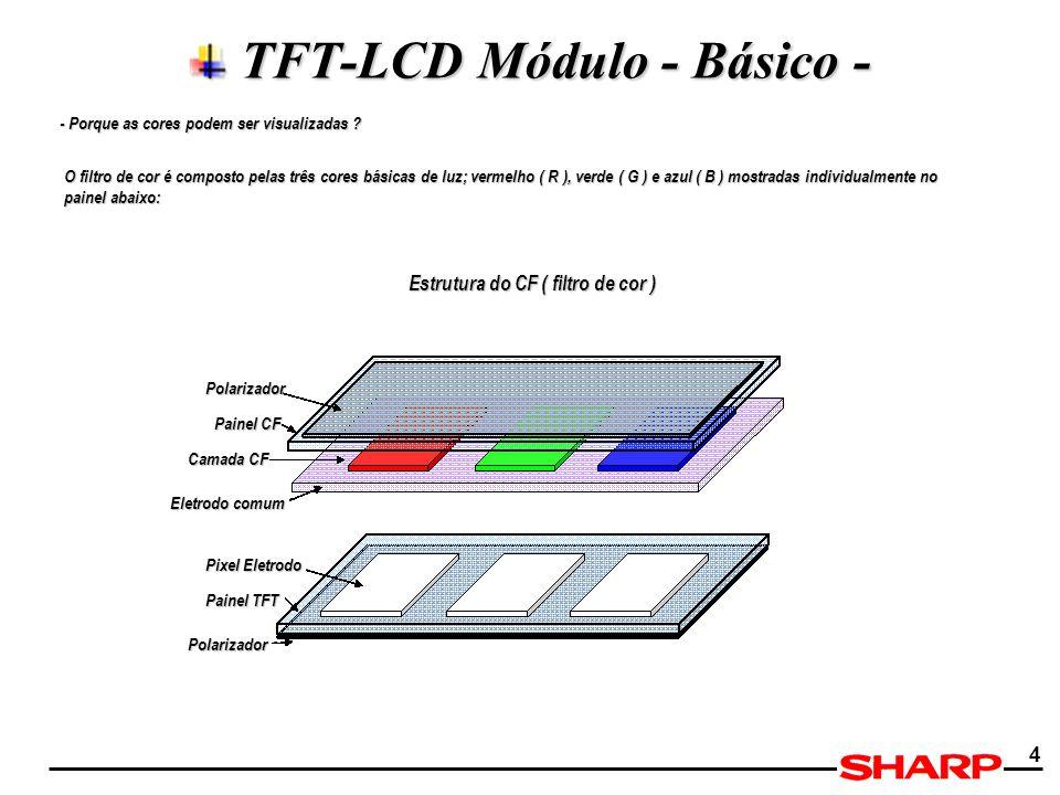 4 TFT-LCD Módulo - Básico - TFT-LCD Módulo - Básico - Polarizador Painel CF Camada CF Eletrodo comum Pixel Eletrodo Painel TFT Polarizador Estrutura d