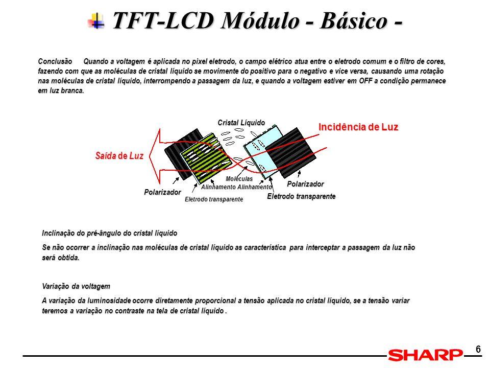 6 TFT-LCD Módulo - Básico - TFT-LCD Módulo - Básico - Incidência de Luz Saída de Luz Cristal Líquido Polarizador Polarizador Eletrodo transparente Ali