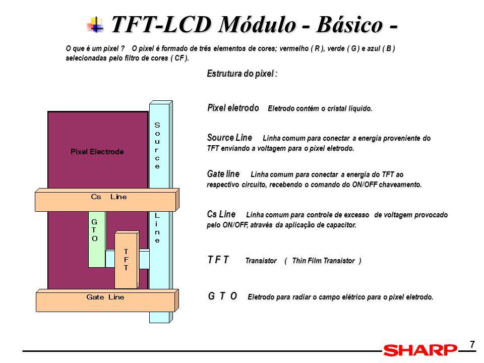 7 TFT-LCD Módulo - Básico - TFT-LCD Módulo - Básico - O que é um pixel ? O pixel é formado de três elementos de cores; vermelho ( R ), verde ( G ) e a