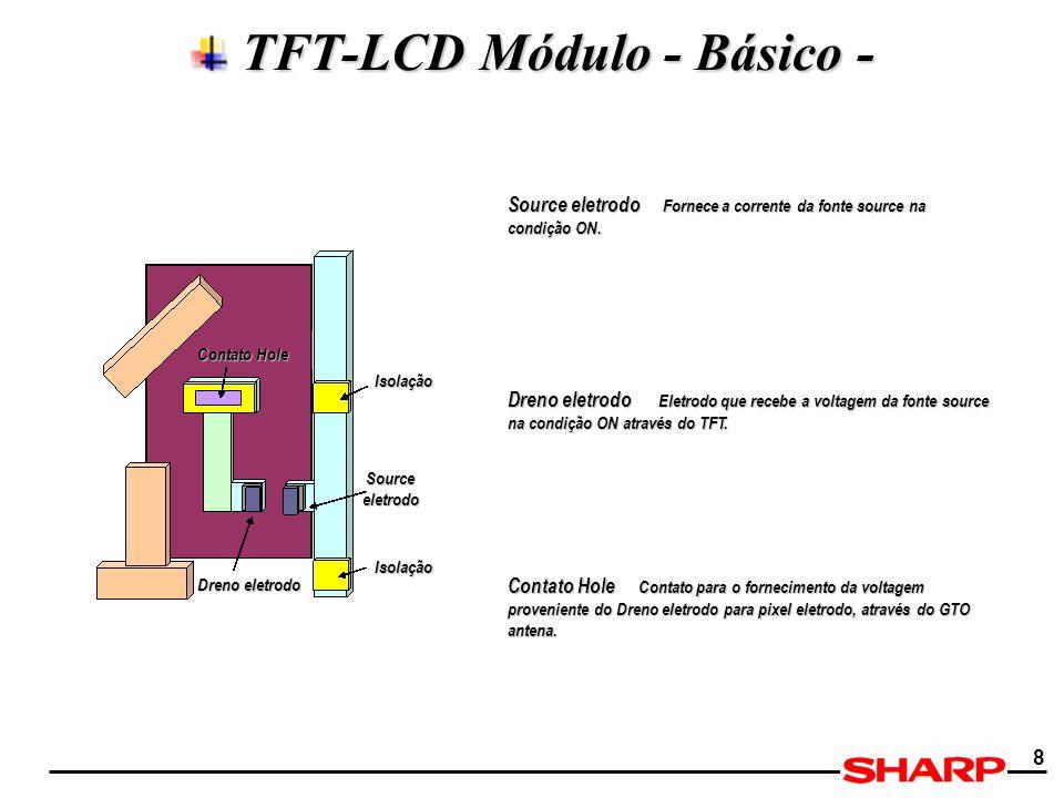 8 TFT-LCD Módulo - Básico - TFT-LCD Módulo - Básico - Dreno eletrodo Source eletrodo Isolação Isolação Contato Hole Source eletrodo Fornece a corrente