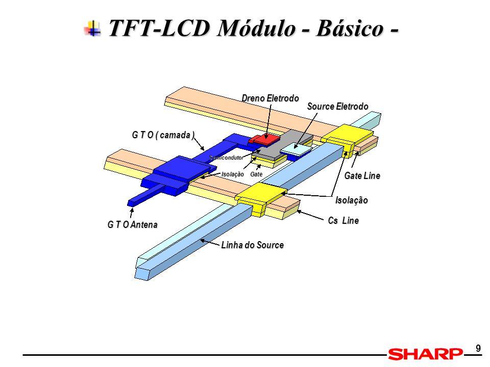 9 TFT-LCD Módulo - Básico - TFT-LCD Módulo - Básico - Linha do Source Cs Line Isolação G T O Antena G T O ( camada ) Dreno Eletrodo Source Eletrodo Ga