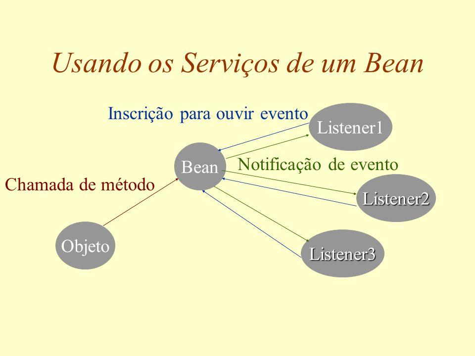 Comunicação por Eventos Um modelo de comunicação entre objetos alternativo a chamada de métodos Assíncrono –publisher/subscriber –notifier/listener Multicast Construído usando o modelo de chamada de métodos