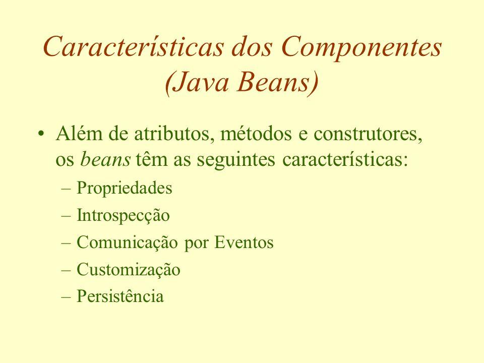 Tipos de Componentes Componentes visuais –São representados graficamente –Classes para construção de interfaces gráficas: botões, menus, rótulos, áreas de texto, etc.