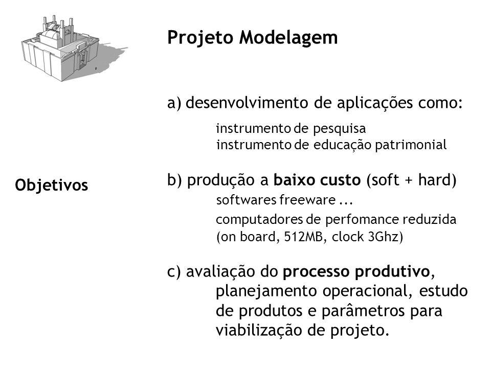 Projeto Modelagem a) desenvolvimento de aplicações como: instrumento de pesquisa instrumento de educação patrimonial b) produção a baixo custo (soft +