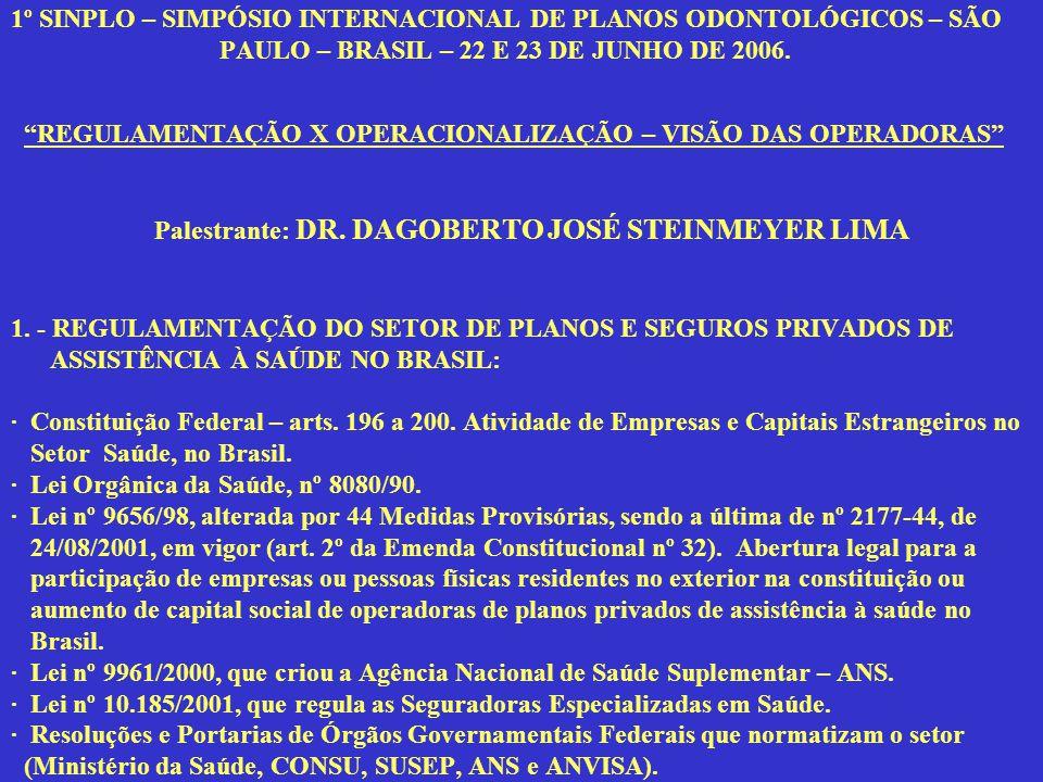 """1º SINPLO – SIMPÓSIO INTERNACIONAL DE PLANOS ODONTOLÓGICOS – SÃO PAULO – BRASIL – 22 E 23 DE JUNHO DE 2006. """"REGULAMENTAÇÃO X OPERACIONALIZAÇÃO – VISÃ"""