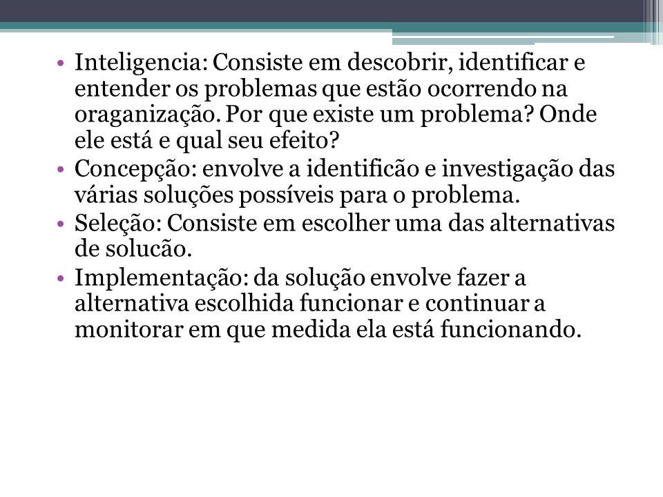 Inteligencia: Consiste em descobrir, identificar e entender os problemas que estão ocorrendo na oraganização. Por que existe um problema? Onde ele est