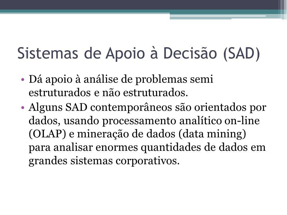 Sistemas de Apoio à Decisão (SAD) Dá apoio à análise de problemas semi estruturados e não estruturados. Alguns SAD contemporâneos são orientados por d