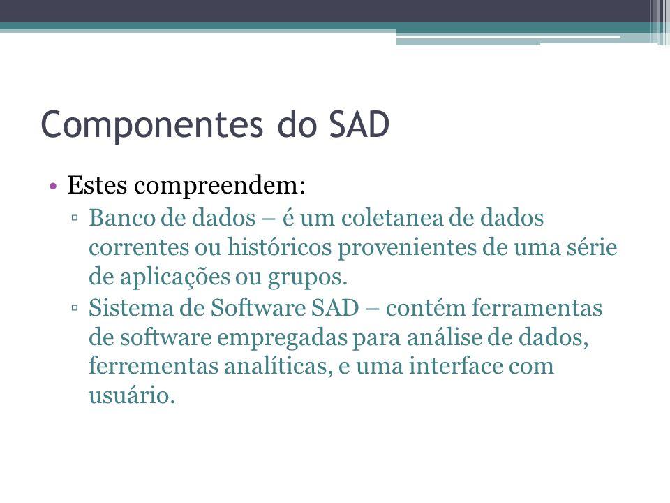 Componentes do SAD Estes compreendem: ▫Banco de dados – é um coletanea de dados correntes ou históricos provenientes de uma série de aplicações ou gru