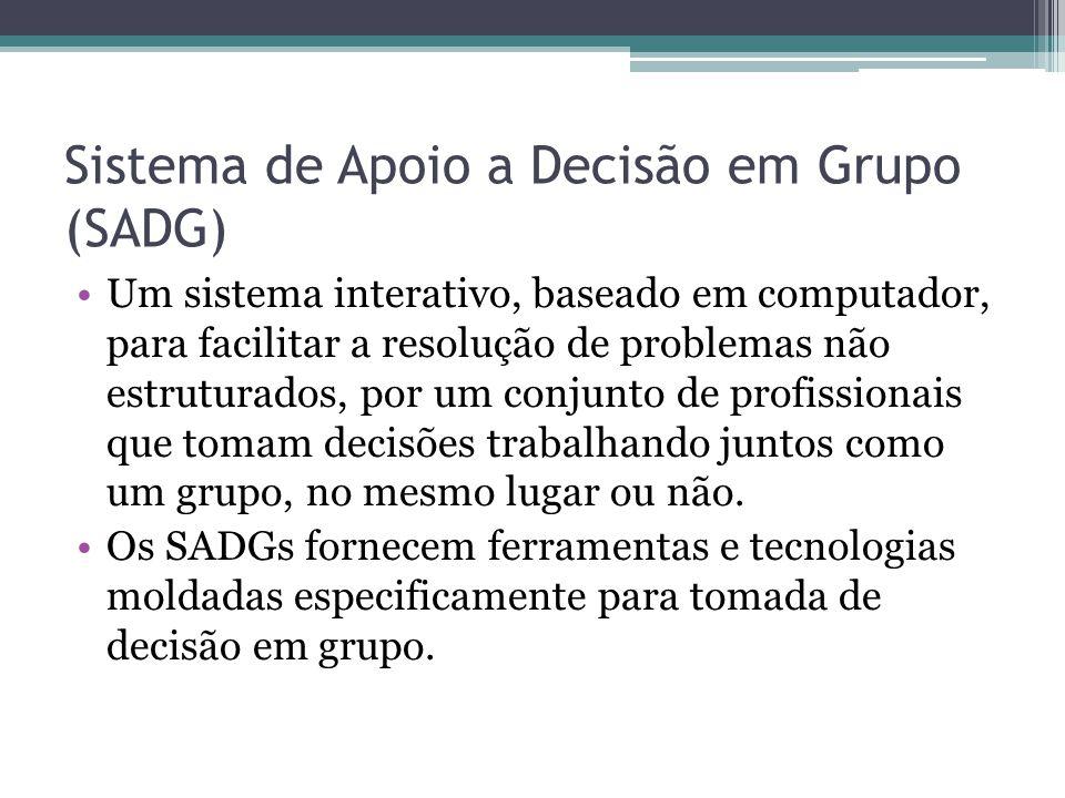 Sistema de Apoio a Decisão em Grupo (SADG) Um sistema interativo, baseado em computador, para facilitar a resolução de problemas não estruturados, por