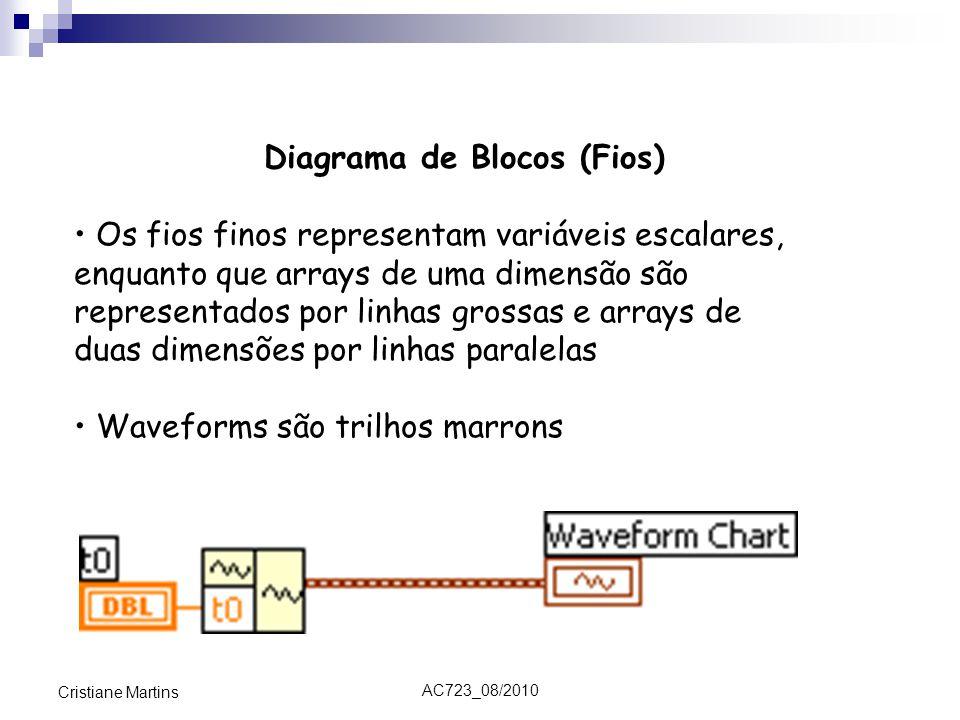 AC723_08/2010 Cristiane Martins Diagrama de Blocos (Fios) Os fios finos representam variáveis escalares, enquanto que arrays de uma dimensão são representados por linhas grossas e arrays de duas dimensões por linhas paralelas Waveforms são trilhos marrons