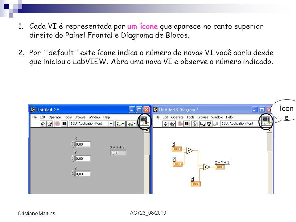 AC723_08/2010 Cristiane Martins Ícon e 1.Cada VI é representada por um ícone que aparece no canto superior direito do Painel Frontal e Diagrama de Blocos.