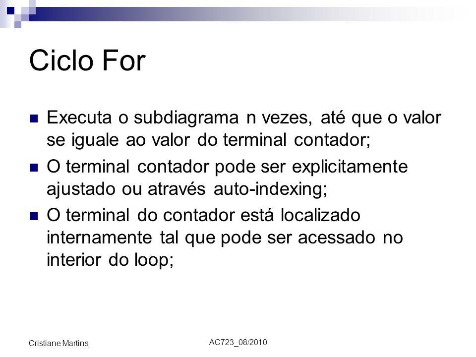 AC723_08/2010 Cristiane Martins Ciclo For Executa o subdiagrama n vezes, até que o valor se iguale ao valor do terminal contador; O terminal contador pode ser explicitamente ajustado ou através auto-indexing; O terminal do contador está localizado internamente tal que pode ser acessado no interior do loop;