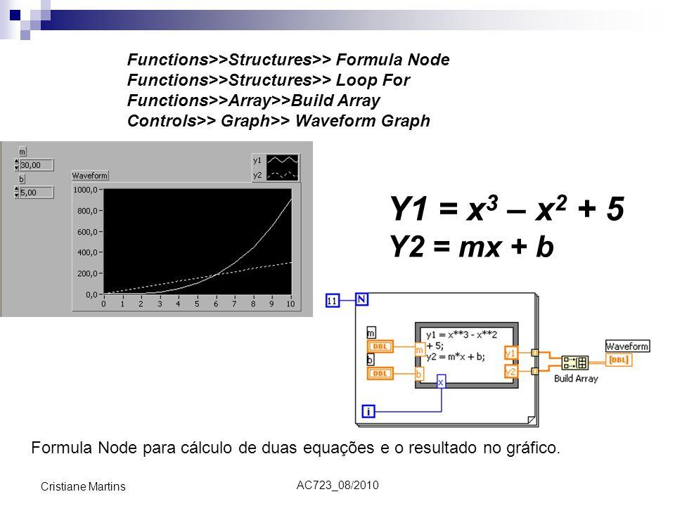AC723_08/2010 Cristiane Martins Formula Node para cálculo de duas equações e o resultado no gráfico. Functions>>Structures>> Formula Node Functions>>S