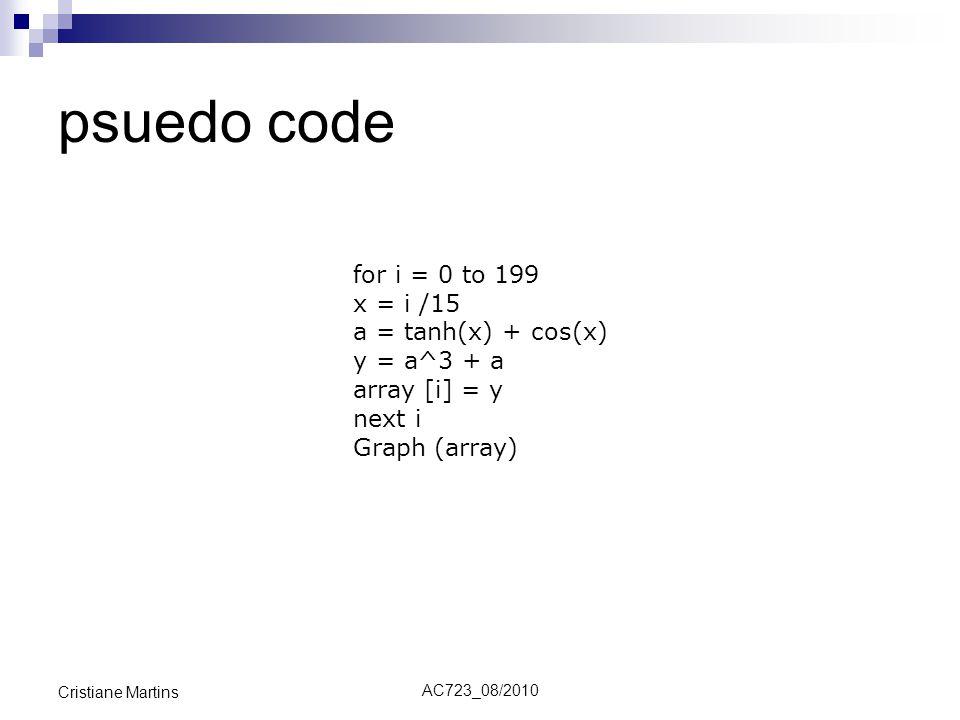 AC723_08/2010 Cristiane Martins psuedo code for i = 0 to 199 x = i /15 a = tanh(x) + cos(x) y = a^3 + a array [i] = y next i Graph (array)