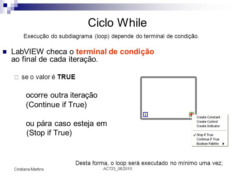 AC723_08/2010 Cristiane Martins Ciclo While LabVIEW checa o terminal de condição ao final de cada iteração.  se o valor é TRUE ocorre outra iteração