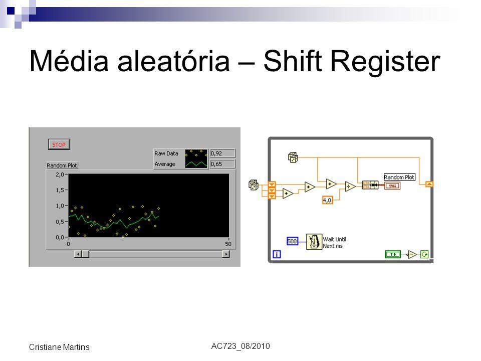 AC723_08/2010 Cristiane Martins Média aleatória – Shift Register