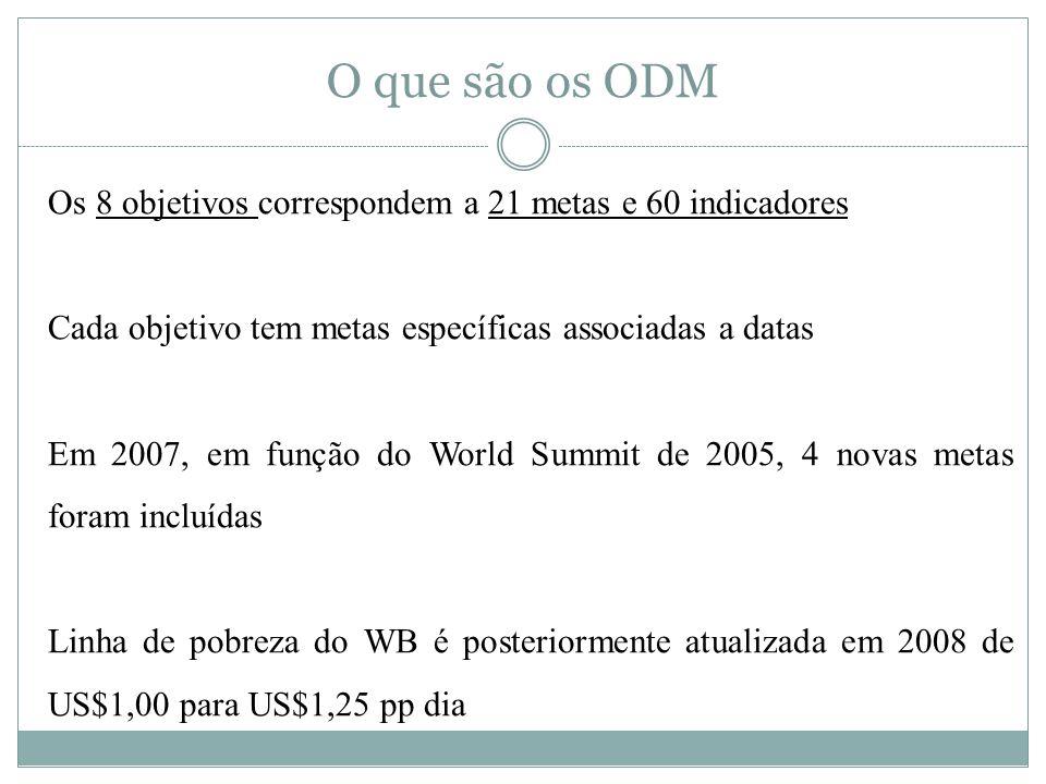 O que são os ODM Os 8 objetivos correspondem a 21 metas e 60 indicadores Cada objetivo tem metas específicas associadas a datas Em 2007, em função do World Summit de 2005, 4 novas metas foram incluídas Linha de pobreza do WB é posteriormente atualizada em 2008 de US$1,00 para US$1,25 pp dia