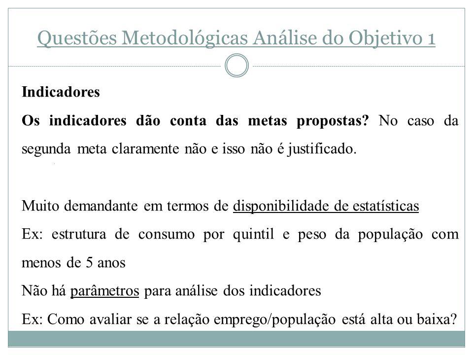 Questões Metodológicas Análise do Objetivo 1 Indicadores Os indicadores dão conta das metas propostas.