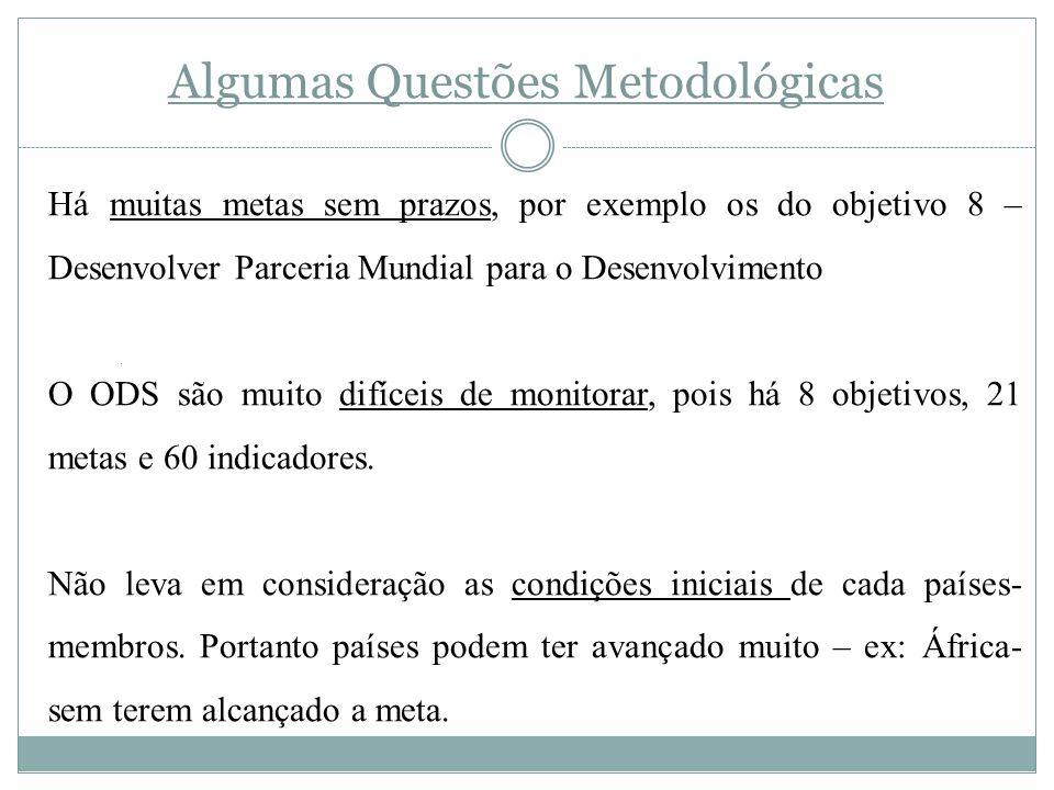 Algumas Questões Metodológicas Há muitas metas sem prazos, por exemplo os do objetivo 8 – Desenvolver Parceria Mundial para o Desenvolvimento O ODS são muito difíceis de monitorar, pois há 8 objetivos, 21 metas e 60 indicadores.